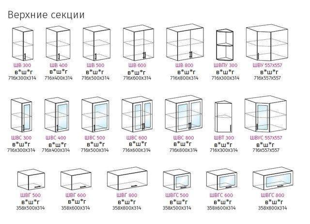 """Модульный шкаф ШВС 600 для кухни """"Мария"""""""