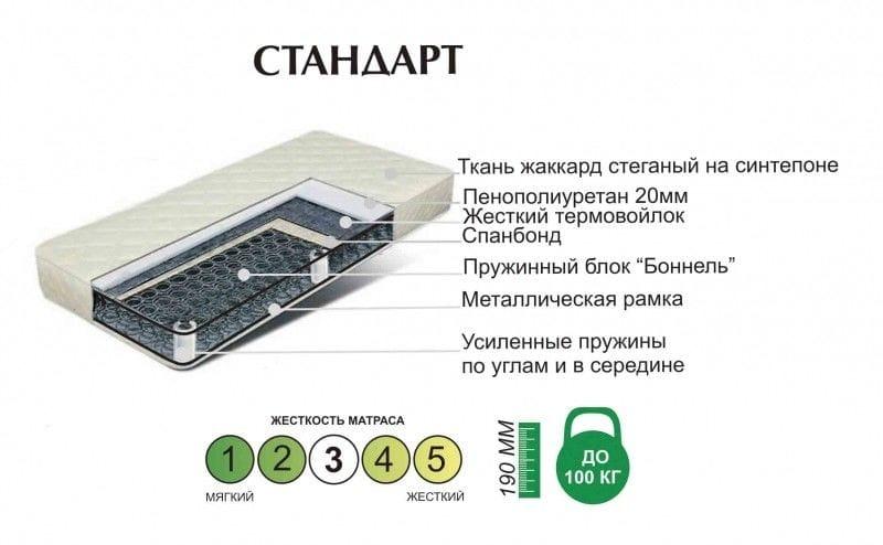 "Матрас ""Стандарт"", ширина 1200 мм"