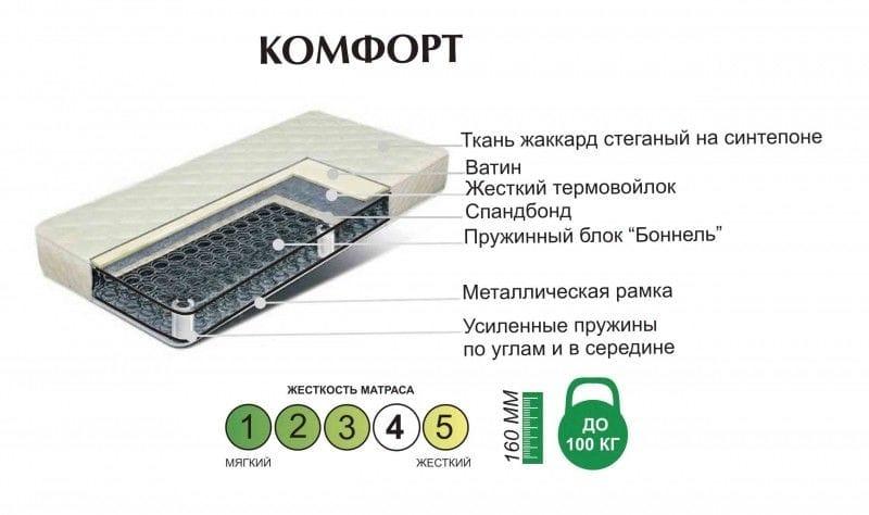 """Матрас """"Комфорт"""", ширина 800 мм"""