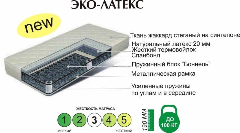 """Матрас """"Эко латекс"""", ширина 1800 мм"""